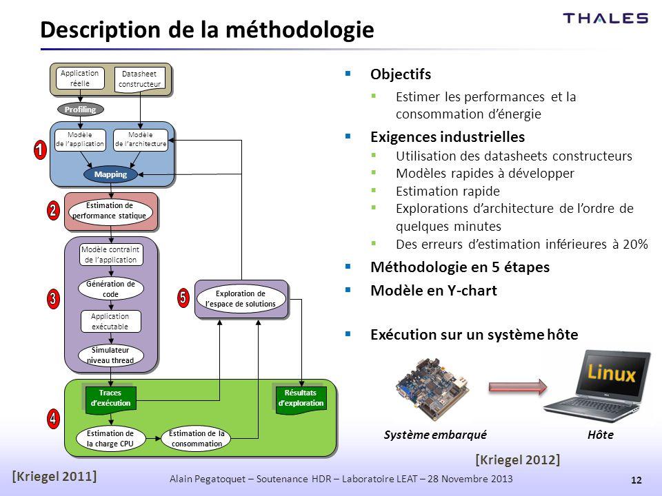 Description de la méthodologie  Objectifs  Estimer les performances et la consommation d'énergie  Exigences industrielles  Utilisation des datashe