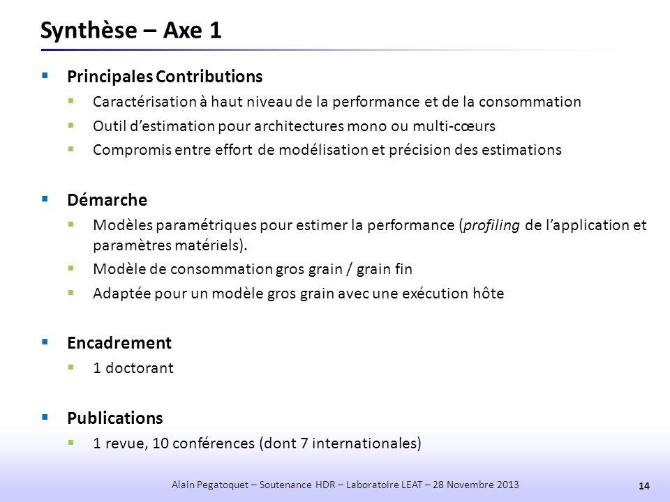 Synthèse – Axe 1  Principales Contributions  Caractérisation à haut niveau de la performance et de la consommation  Outil d'estimation pour archite