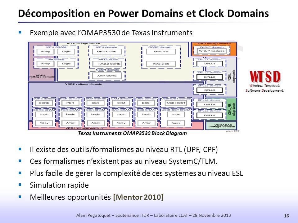 Décomposition en Power Domains et Clock Domains  Exemple avec l'OMAP3530 de Texas Instruments Wireless Terminals Software Development. Alain Pegatoqu
