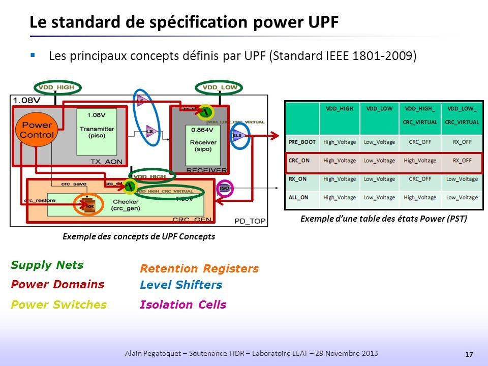Exemple des concepts de UPF Concepts Power Domains Power Switches Level Shifters Retention Registers Supply Nets Exemple d'une table des états Power (