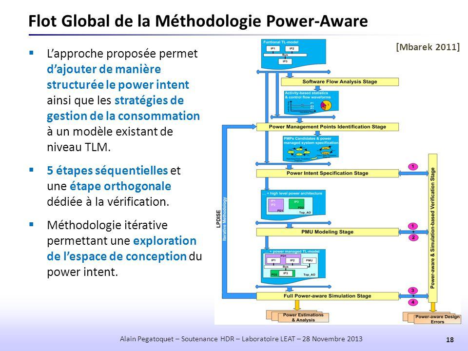 Flot Global de la Méthodologie Power-Aware  L'approche proposée permet d'ajouter de manière structurée le power intent ainsi que les stratégies de ge
