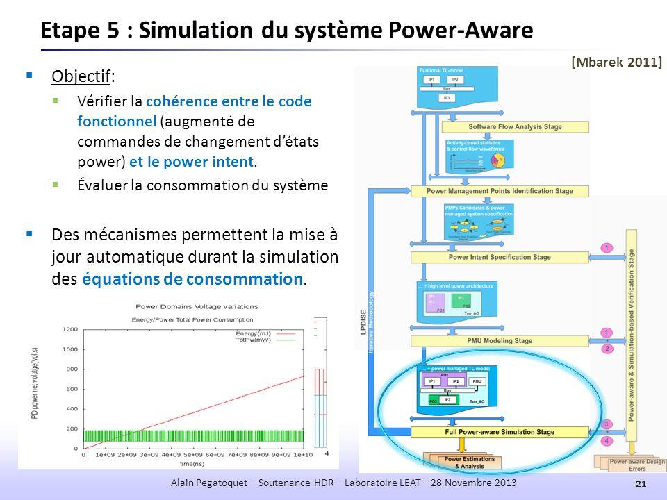 Etape 5 : Simulation du système Power-Aware  Objectif:  Vérifier la cohérence entre le code fonctionnel (augmenté de commandes de changement d'états