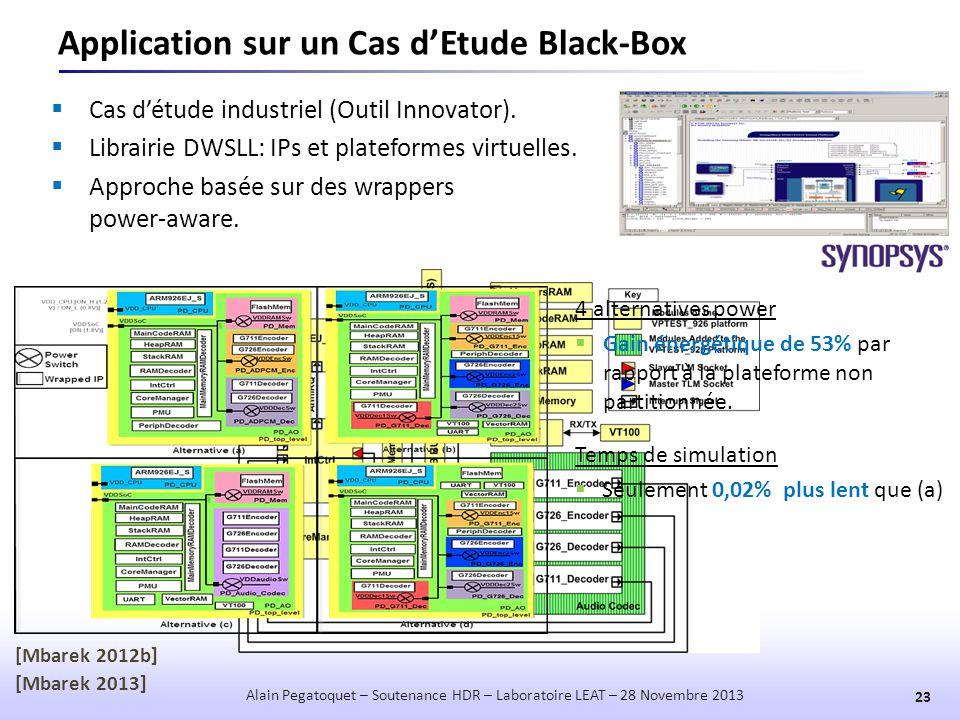 Application sur un Cas d'Etude Black-Box  Cas d'étude industriel (Outil Innovator).  Librairie DWSLL: IPs et plateformes virtuelles.  Approche basé