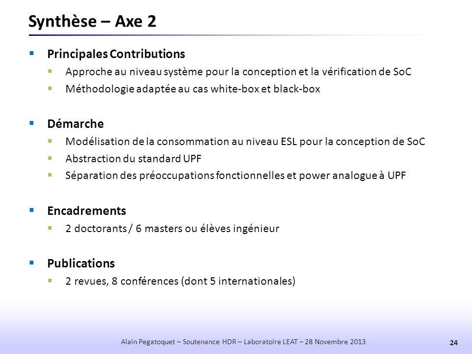 Synthèse – Axe 2  Principales Contributions  Approche au niveau système pour la conception et la vérification de SoC  Méthodologie adaptée au cas w