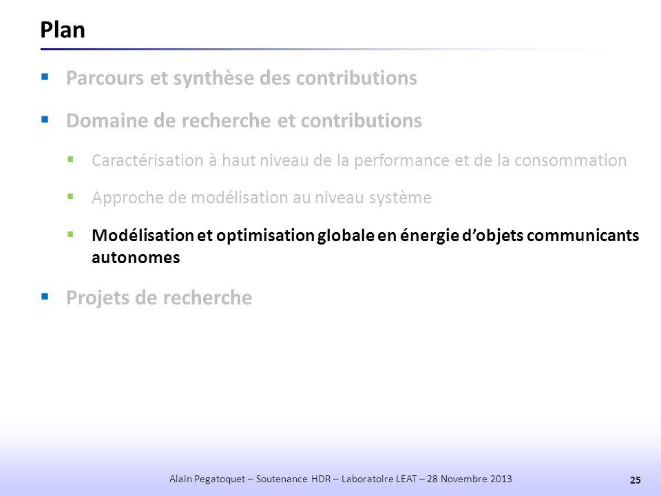 Plan  Parcours et synthèse des contributions  Domaine de recherche et contributions  Caractérisation à haut niveau de la performance et de la conso