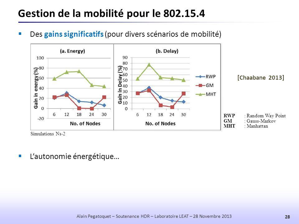 Gestion de la mobilité pour le 802.15.4 28 Alain Pegatoquet – Soutenance HDR – Laboratoire LEAT – 28 Novembre 2013  Des gains significatifs (pour div