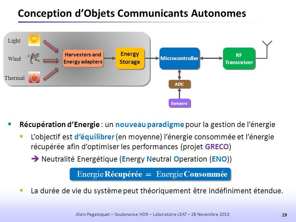 Conception d'Objets Communicants Autonomes 29 Alain Pegatoquet – Soutenance HDR – Laboratoire LEAT – 28 Novembre 2013  Récupération d'Energie : un no