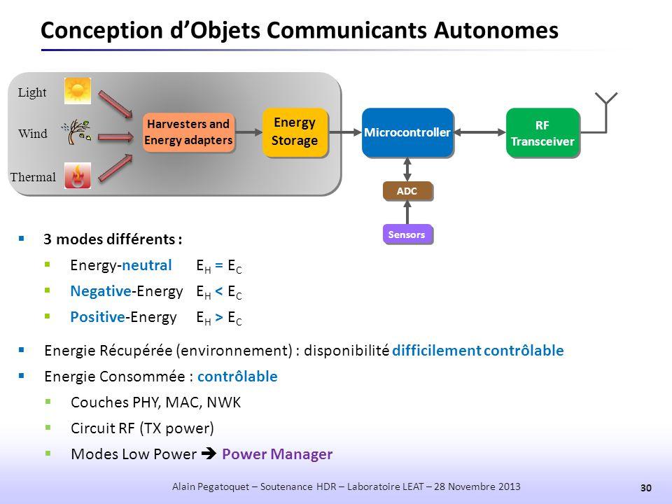 30 Alain Pegatoquet – Soutenance HDR – Laboratoire LEAT – 28 Novembre 2013  3 modes différents :  Energy-neutralE H = E C  Negative-EnergyE H < E C