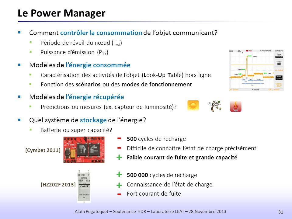 Le Power Manager 31 Alain Pegatoquet – Soutenance HDR – Laboratoire LEAT – 28 Novembre 2013  Modèles de l'énergie consommée  Caractérisation des act