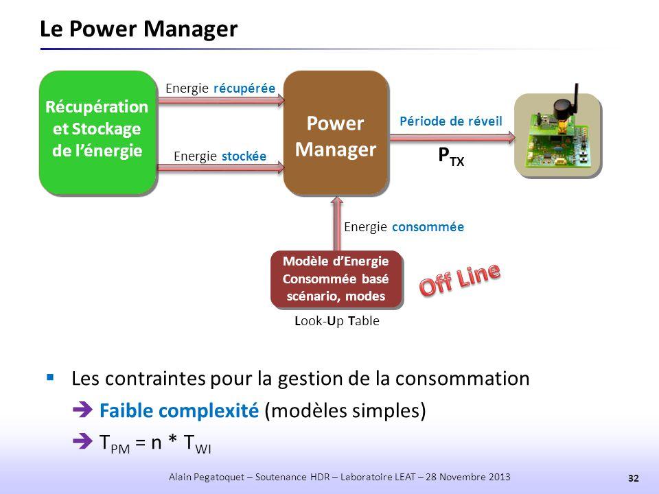 Le Power Manager Alain Pegatoquet – Soutenance HDR – Laboratoire LEAT – 28 Novembre 2013 32  Les contraintes pour la gestion de la consommation  Fai