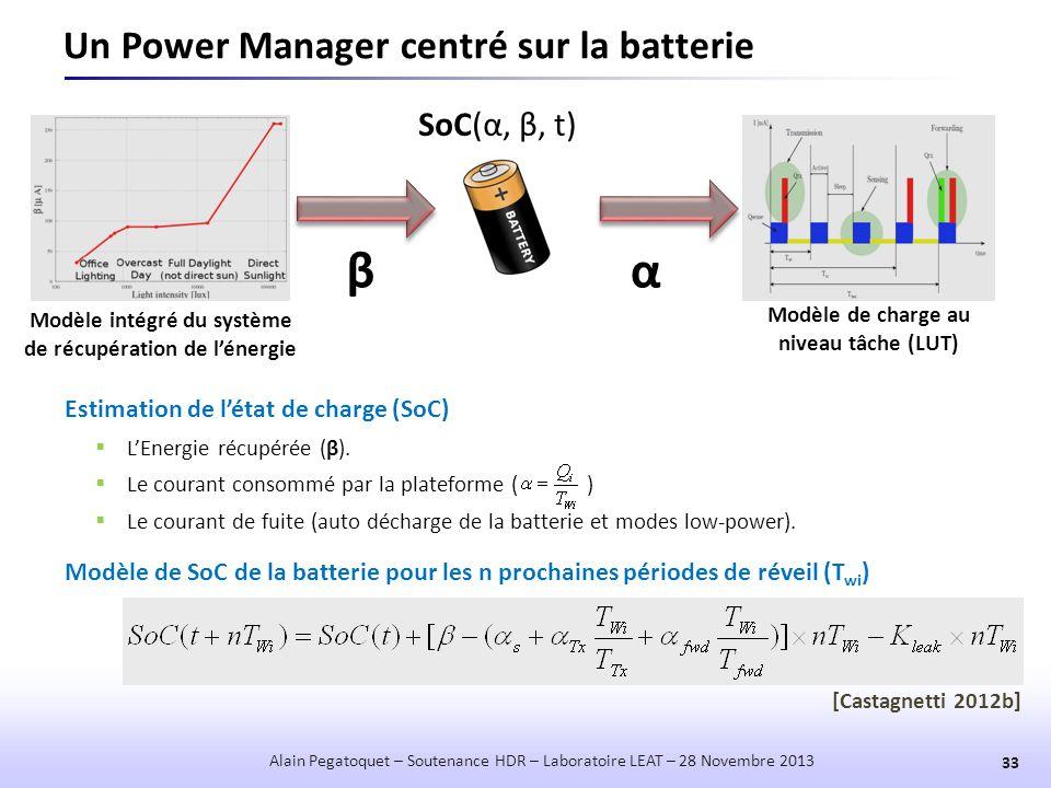 Un Power Manager centré sur la batterie βα SoC(α, β, t) Modèle de charge au niveau tâche (LUT) Modèle intégré du système de récupération de l'énergie