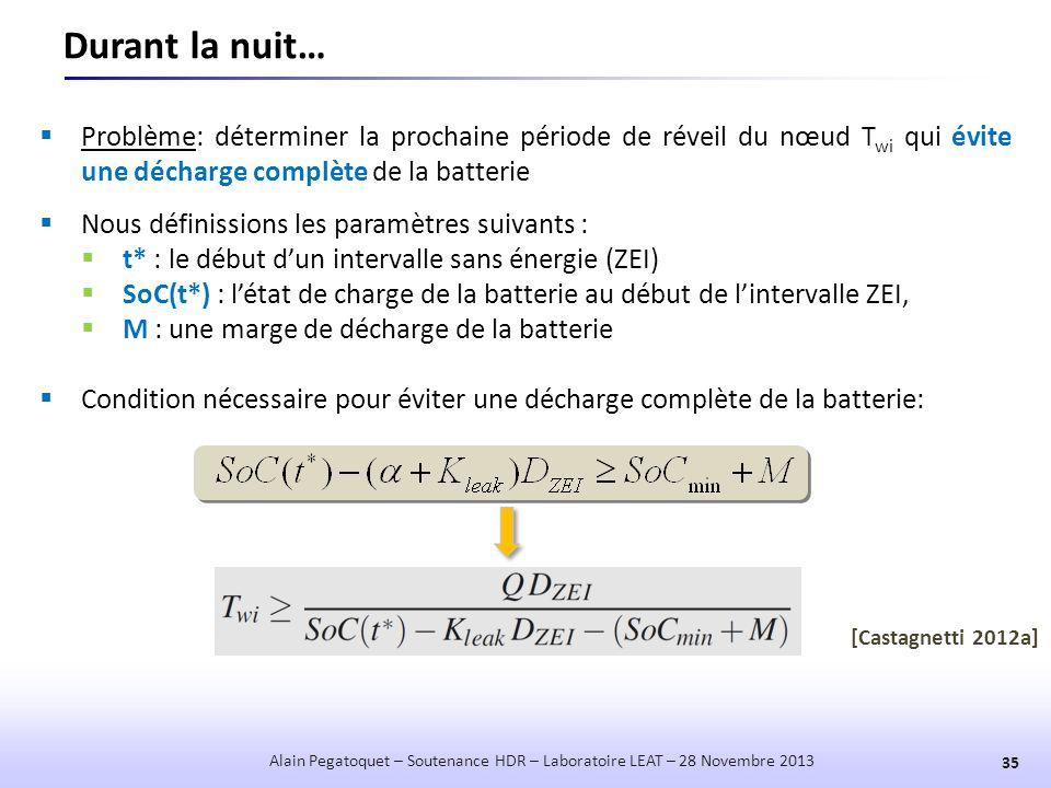 Durant la nuit…  Problème: déterminer la prochaine période de réveil du nœud T wi qui évite une décharge complète de la batterie  Nous définissions