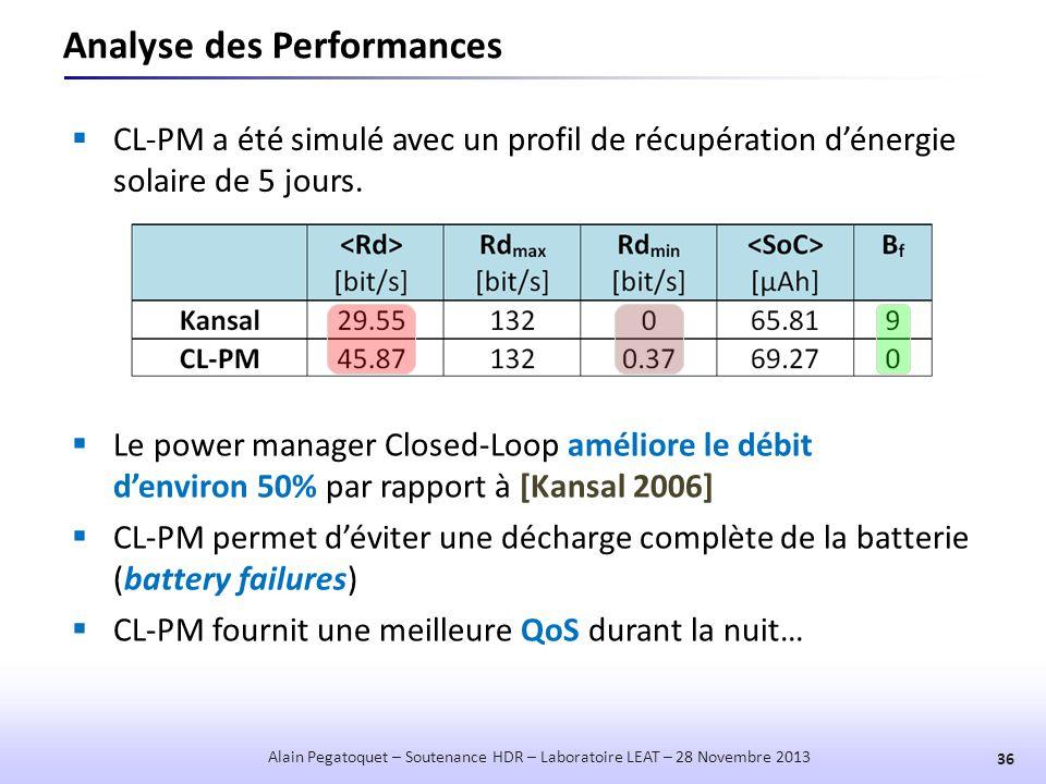 Analyse des Performances 36 Alain Pegatoquet – Soutenance HDR – Laboratoire LEAT – 28 Novembre 2013  CL-PM a été simulé avec un profil de récupératio