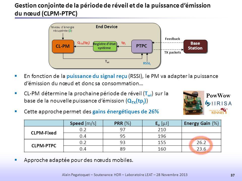 Gestion conjointe de la période de réveil et de la puissance d'émission du nœud (CLPM-PTPC) 37 Alain Pegatoquet – Soutenance HDR – Laboratoire LEAT –