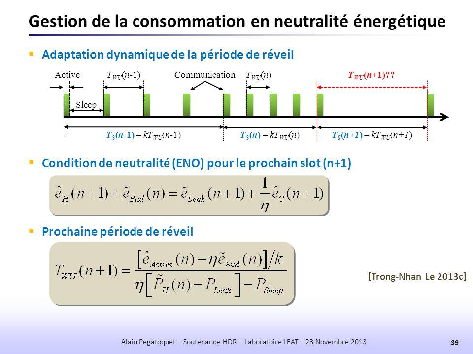 Gestion de la consommation en neutralité énergétique  Condition de neutralité (ENO) pour le prochain slot (n+1)  Prochaine période de réveil  Adapt