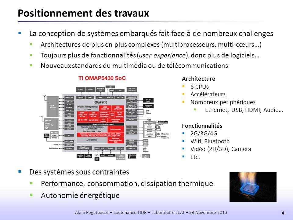 Positionnement des travaux  La conception de systèmes embarqués fait face à de nombreux challenges  Architectures de plus en plus complexes (multipr