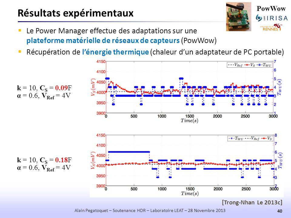 Résultats expérimentaux PowWow  Le Power Manager effectue des adaptations sur une plateforme matérielle de réseaux de capteurs (PowWow)  Récupératio