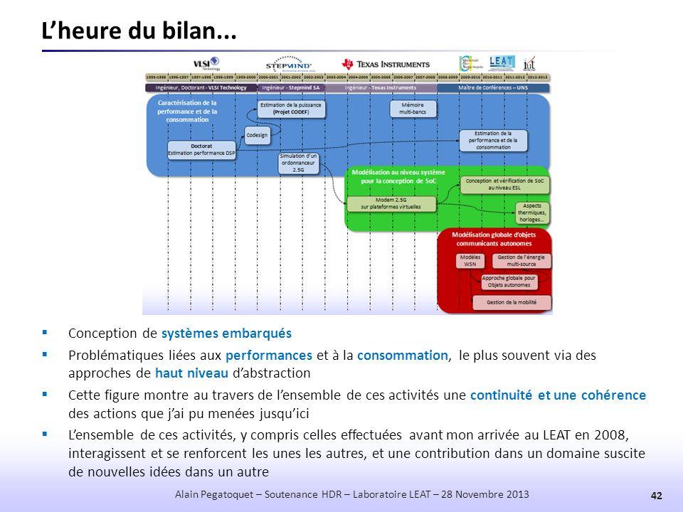 L'heure du bilan...  Conception de systèmes embarqués  Problématiques liées aux performances et à la consommation, le plus souvent via des approches