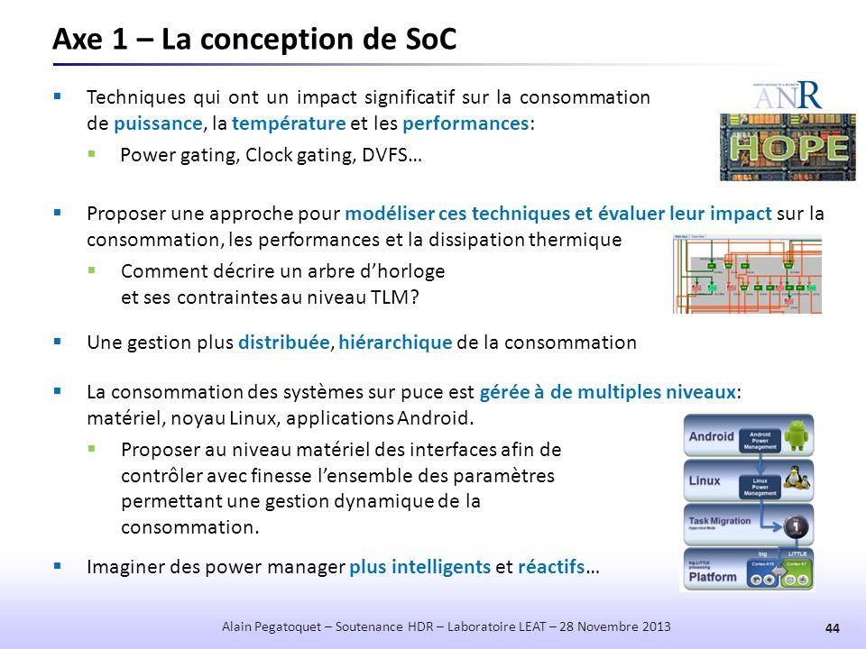 Axe 1 – La conception de SoC  Techniques qui ont un impact significatif sur la consommation de puissance, la température et les performances:  Power