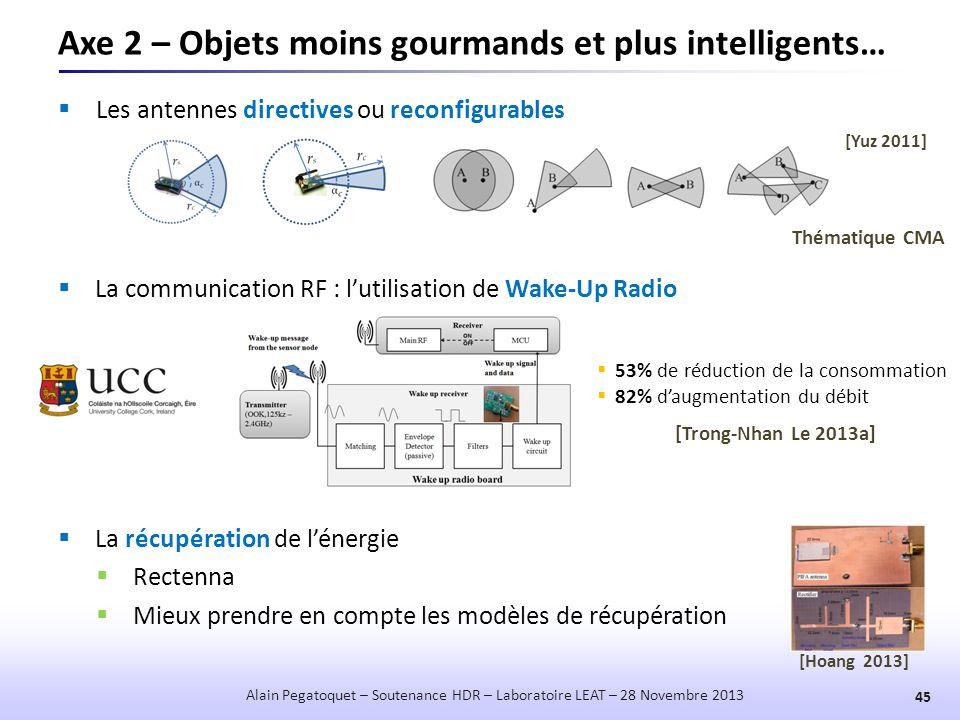 Axe 2 – Objets moins gourmands et plus intelligents…  Les antennes directives ou reconfigurables 45 Alain Pegatoquet – Soutenance HDR – Laboratoire L