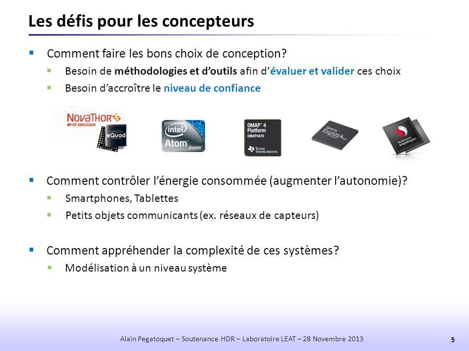 Le contrôle de la puissance [Delp 2009] 6 Alain Pegatoquet – Soutenance HDR – Laboratoire LEAT – 28 Novembre 2013  Optimiser le profil de puissance en fonction de la fonctionnalité à exécuter.