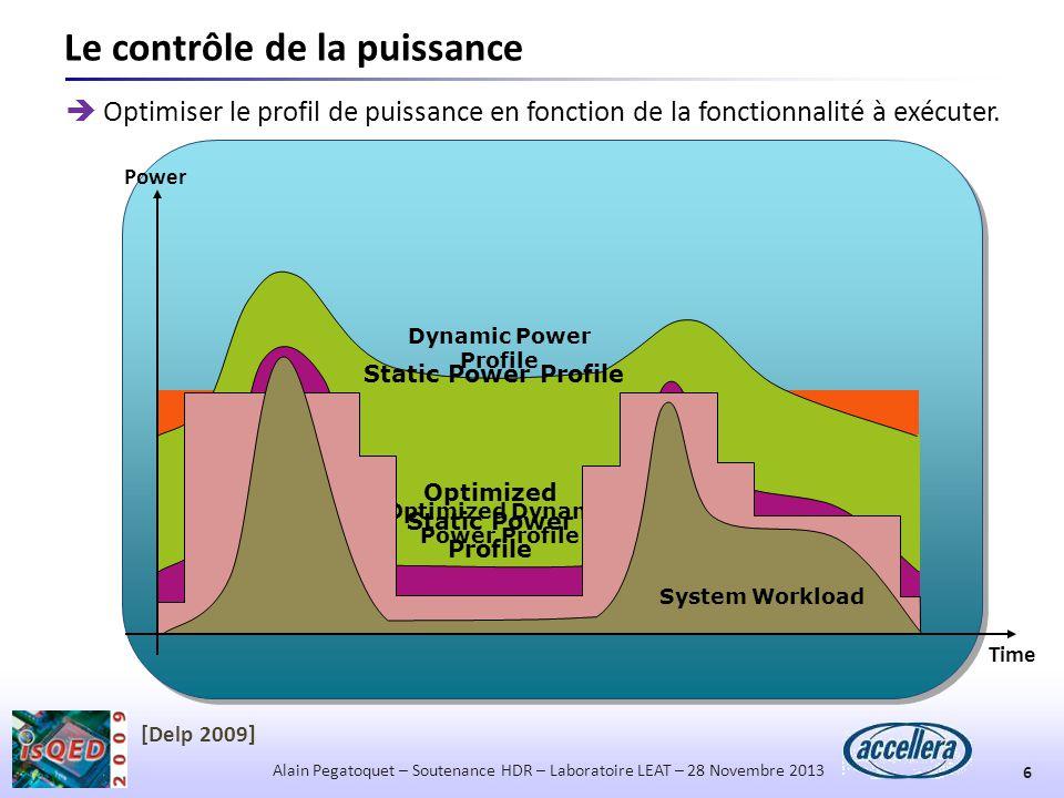 Gestion conjointe de la période de réveil et de la puissance d'émission du nœud (CLPM-PTPC) 37 Alain Pegatoquet – Soutenance HDR – Laboratoire LEAT – 28 Novembre 2013  En fonction de la puissance du signal reçu (RSSI), le PM va adapter la puissance d'émission du nœud et donc sa consommation… Niveau d'énergie récupérée (β) Base Station Registre d'état système CL-PM Q TX (tp j )tp j End Device RSSI t T wi Feedback TX packets Speed [m/s]PRR (%)E u [µJ]Energy Gain (%) CLPM-Fixed 0.297210 0.495196 CLPM-PTPC 0.29315526.2 0.48916023.6  Cette approche permet des gains énergétiques de 26%  Approche adaptée pour des nœuds mobiles.