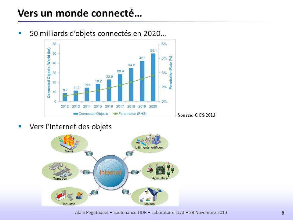 Vers un monde connecté…  50 milliards d'objets connectés en 2020… 8 Alain Pegatoquet – Soutenance HDR – Laboratoire LEAT – 28 Novembre 2013  Vers l'
