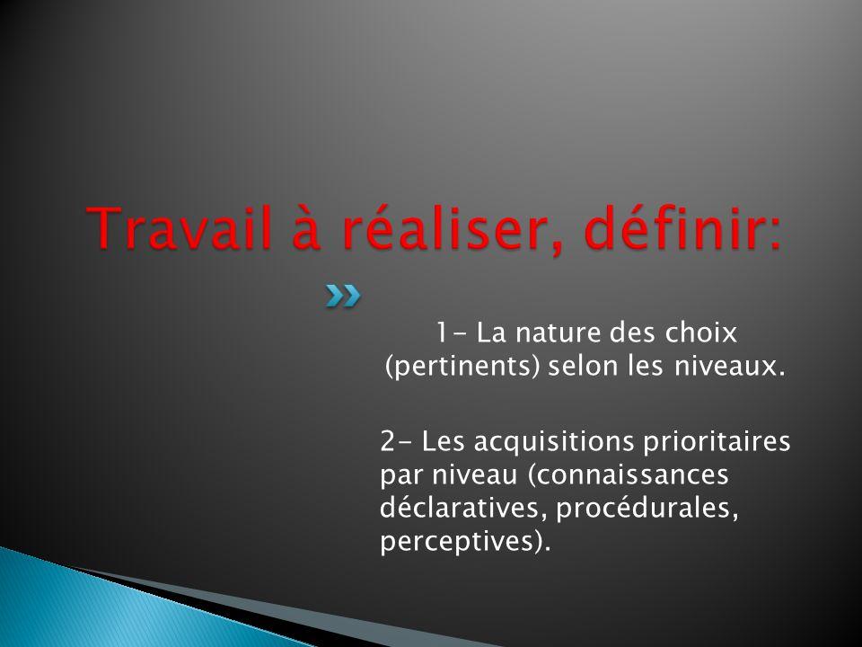 1- La nature des choix (pertinents) selon les niveaux. 2- Les acquisitions prioritaires par niveau (connaissances déclaratives, procédurales, percepti