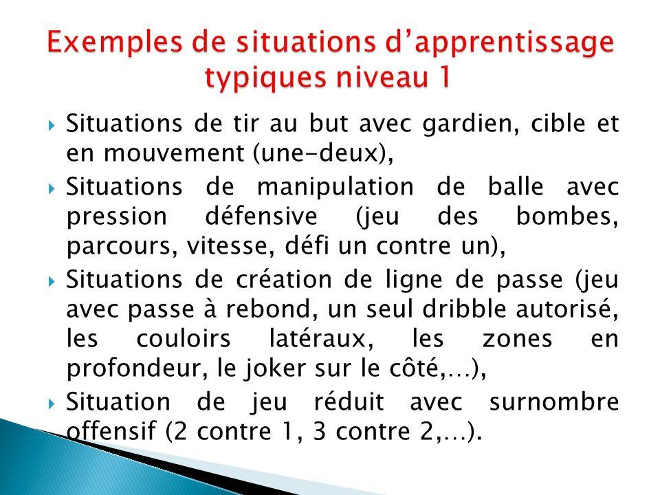  Situations de tir au but avec gardien, cible et en mouvement (une-deux),  Situations de manipulation de balle avec pression défensive (jeu des bomb