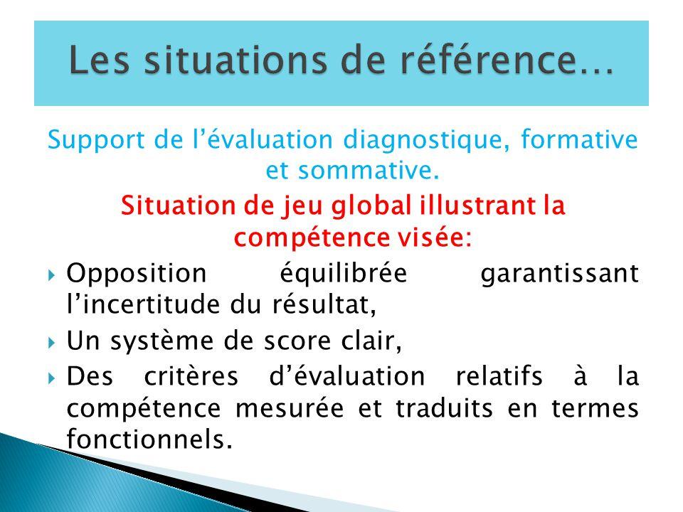 Support de l'évaluation diagnostique, formative et sommative. Situation de jeu global illustrant la compétence visée:  Opposition équilibrée garantis