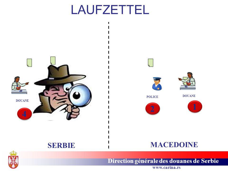 Direction générale des douanes de Serbie www.carina.rs LAUFZETTEL MACEDOINE SERBIE DOUANE POLICE DOUANE POLICE 1 1 2 2 3 3 4 4