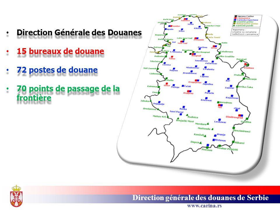 Direction générale des douanes de Serbie www.carina.rs Direction Générale des Douanes 15 bureaux de douane 72 postes de douane 70 points de passage de