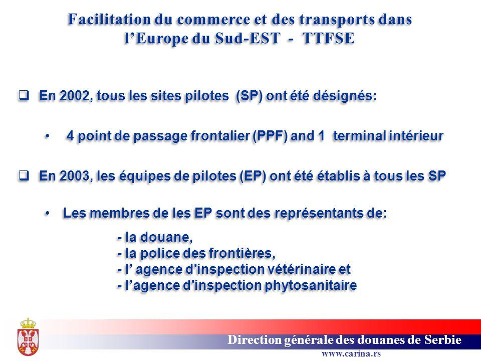 Direction générale des douanes de Serbie www.carina.rs  En 2002, tous les sites pilotes (SP) ont été désignés: 4 point de passage frontalier (PPF) an