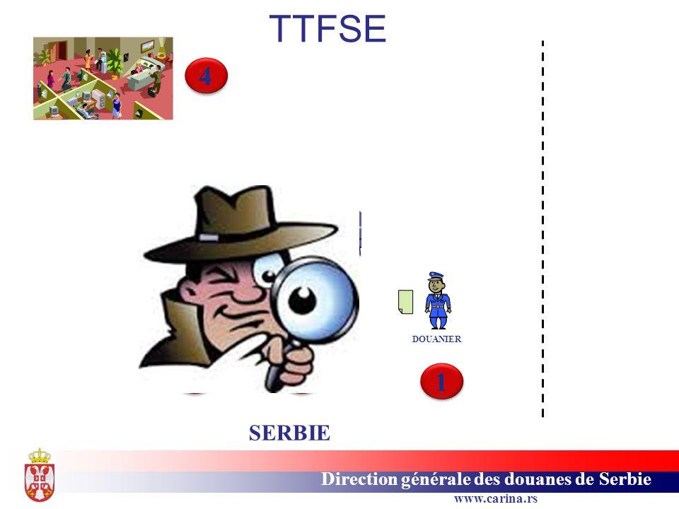 Direction générale des douanes de Serbie www.carina.rs TTFSE  Indicateurs au PPF 1.