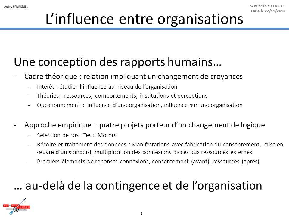 2 Séminaire du LAREGE Paris, le 22/11/2010 L'influence entre organisations Une conception des rapports humains… -Cadre théorique : relation impliquant