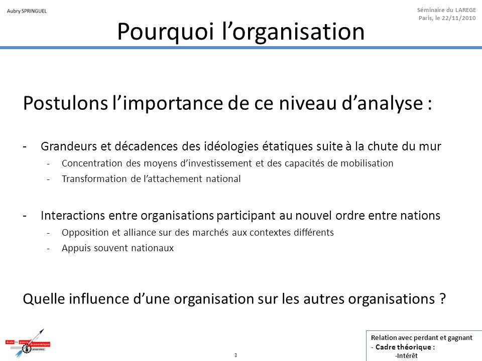 3 Séminaire du LAREGE Paris, le 22/11/2010 Pourquoi l'organisation Postulons l'importance de ce niveau d'analyse : -Grandeurs et décadences des idéolo