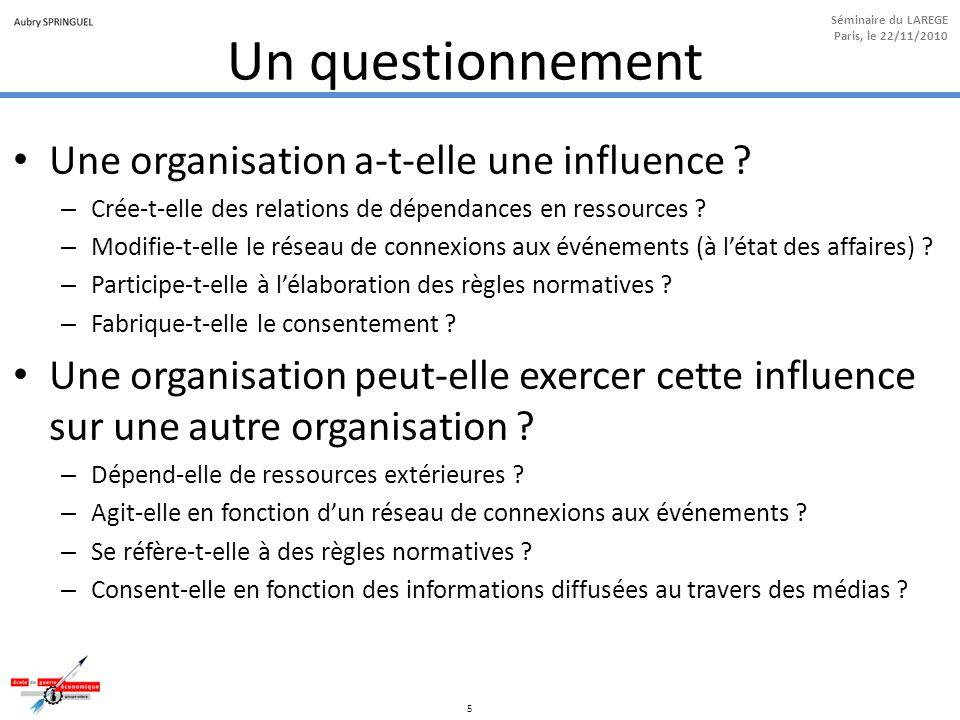 5 Séminaire du LAREGE Paris, le 22/11/2010 Un questionnement Une organisation a-t-elle une influence ? – Crée-t-elle des relations de dépendances en r