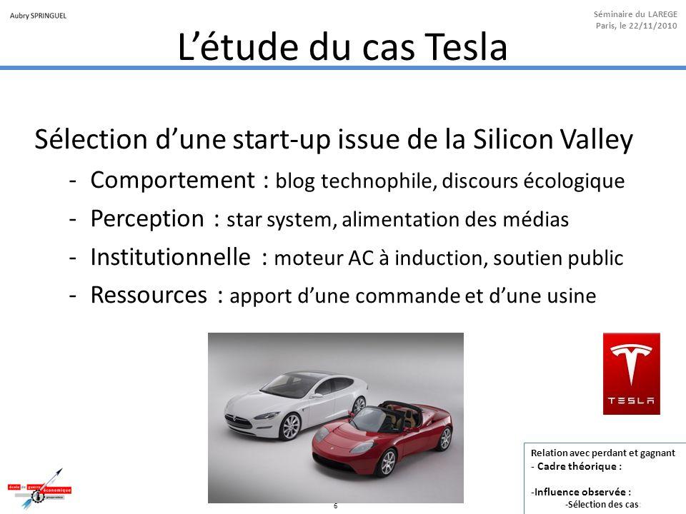 6 Séminaire du LAREGE Paris, le 22/11/2010 L'étude du cas Tesla Sélection d'une start-up issue de la Silicon Valley -Comportement : blog technophile, discours écologique -Perception : star system, alimentation des médias -Institutionnelle : moteur AC à induction, soutien public -Ressources : apport d'une commande et d'une usine Relation avec perdant et gagnant - Cadre théorique : -Influence observée : -Sélection des cas: