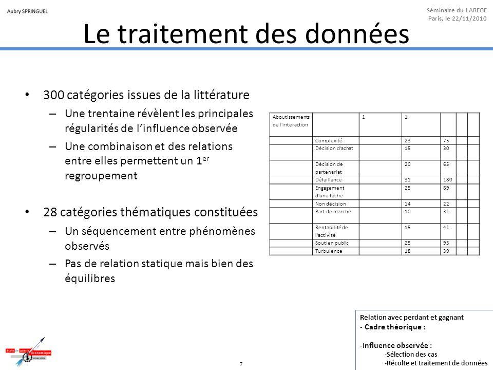 7 Séminaire du LAREGE Paris, le 22/11/2010 Le traitement des données 300 catégories issues de la littérature – Une trentaine révèlent les principales