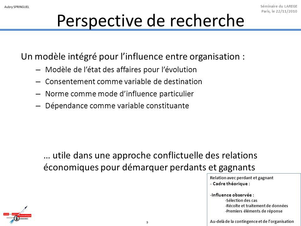 9 Séminaire du LAREGE Paris, le 22/11/2010 Perspective de recherche Relation avec perdant et gagnant - Cadre théorique : -Influence observée : -Sélection des cas -Récolte et traitement de données -Premiers éléments de réponse Au-delà de la contingence et de l'organisation Un modèle intégré pour l'influence entre organisation : – Modèle de l'état des affaires pour l'évolution – Consentement comme variable de destination – Norme comme mode d'influence particulier – Dépendance comme variable constituante … utile dans une approche conflictuelle des relations économiques pour démarquer perdants et gagnants