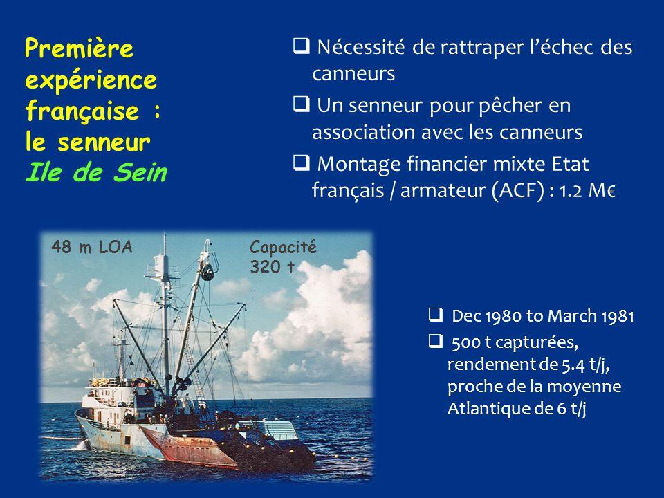  Nécessité de rattraper l'échec des canneurs  Un senneur pour pêcher en association avec les canneurs  Montage financier mixte Etat français / arma