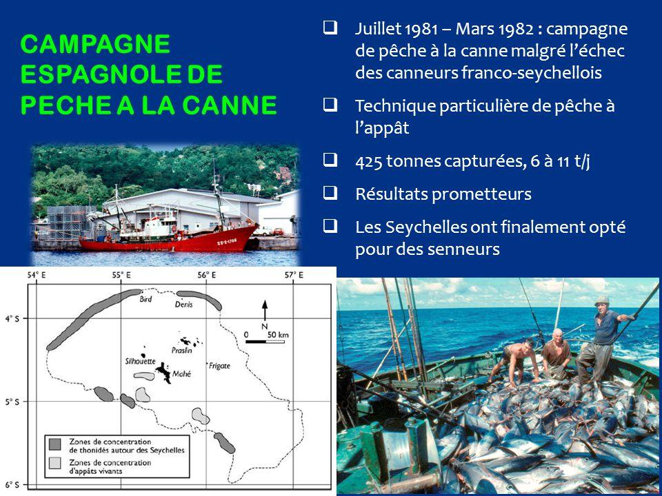 CAMPAGNE ESPAGNOLE DE PECHE A LA CANNE  Juillet 1981 – Mars 1982 : campagne de pêche à la canne malgré l'échec des canneurs franco-seychellois  Tech