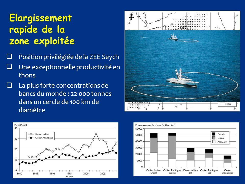 Elargissement rapide de la zone exploitée  Position privilégiée de la ZEE Seych  Une exceptionnelle productivité en thons  La plus forte concentrat