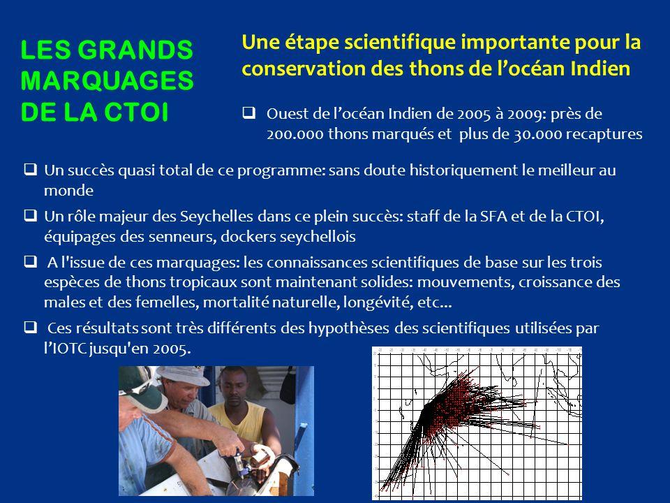 LES GRANDS MARQUAGES DE LA CTOI Une étape scientifique importante pour la conservation des thons de l'océan Indien  Ouest de l'océan Indien de 2005 à