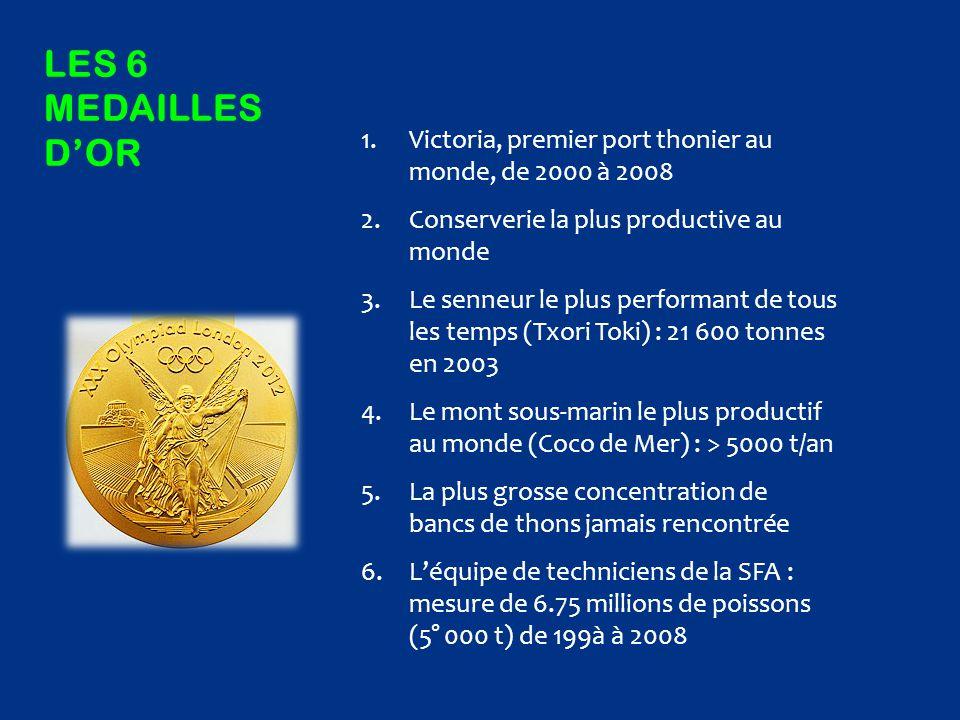 LES 6 MEDAILLES D'OR 1.Victoria, premier port thonier au monde, de 2000 à 2008 2.Conserverie la plus productive au monde 3.Le senneur le plus performa