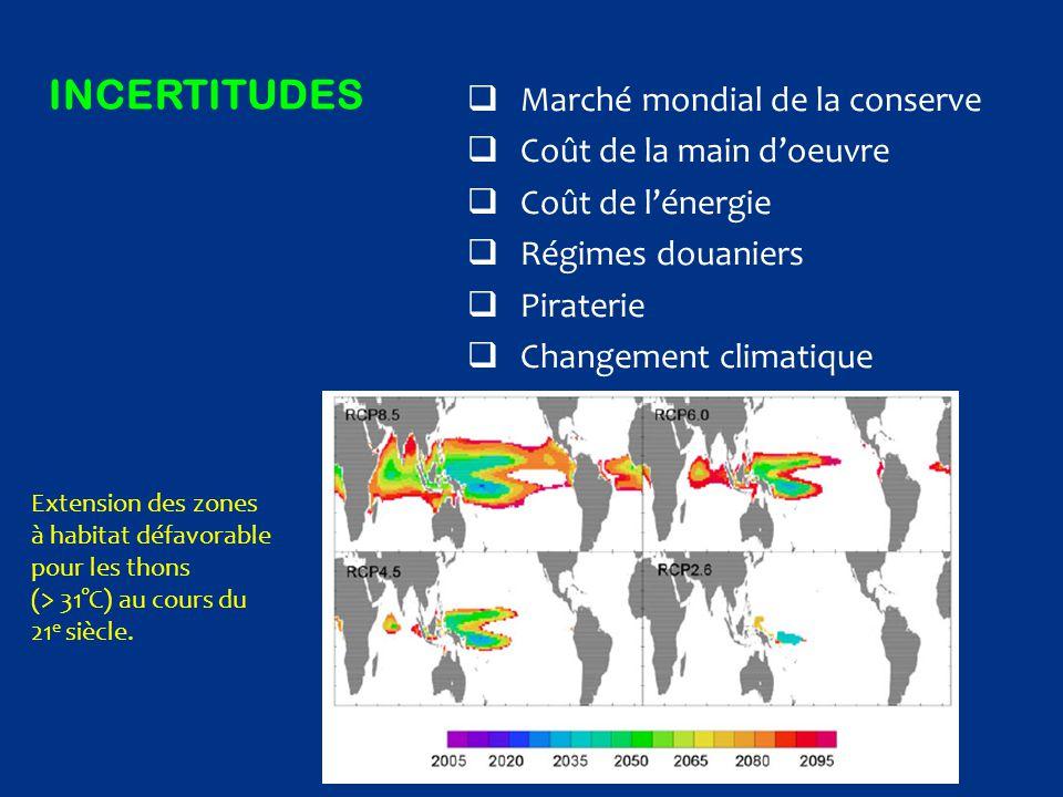INCERTITUDES  Marché mondial de la conserve  Coût de la main d'oeuvre  Coût de l'énergie  Régimes douaniers  Piraterie  Changement climatique Ex