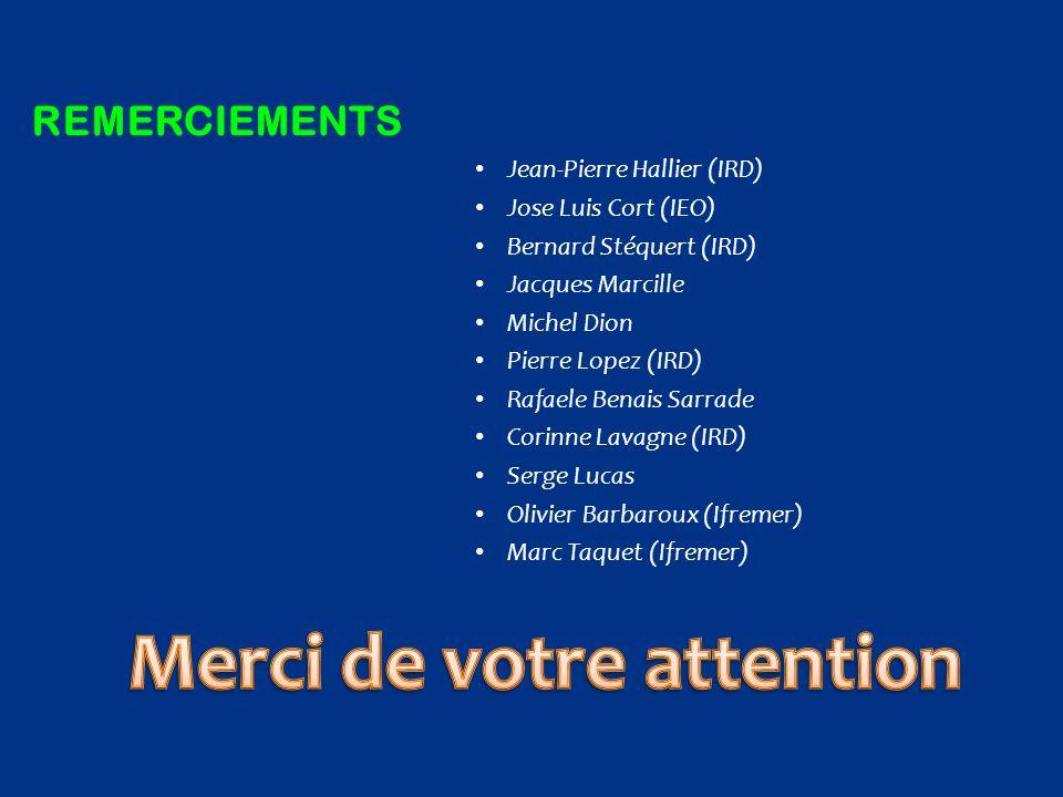 Jean-Pierre Hallier (IRD) Jose Luis Cort (IEO) Bernard Stéquert (IRD) Jacques Marcille Michel Dion Pierre Lopez (IRD) Rafaele Benais Sarrade Corinne L