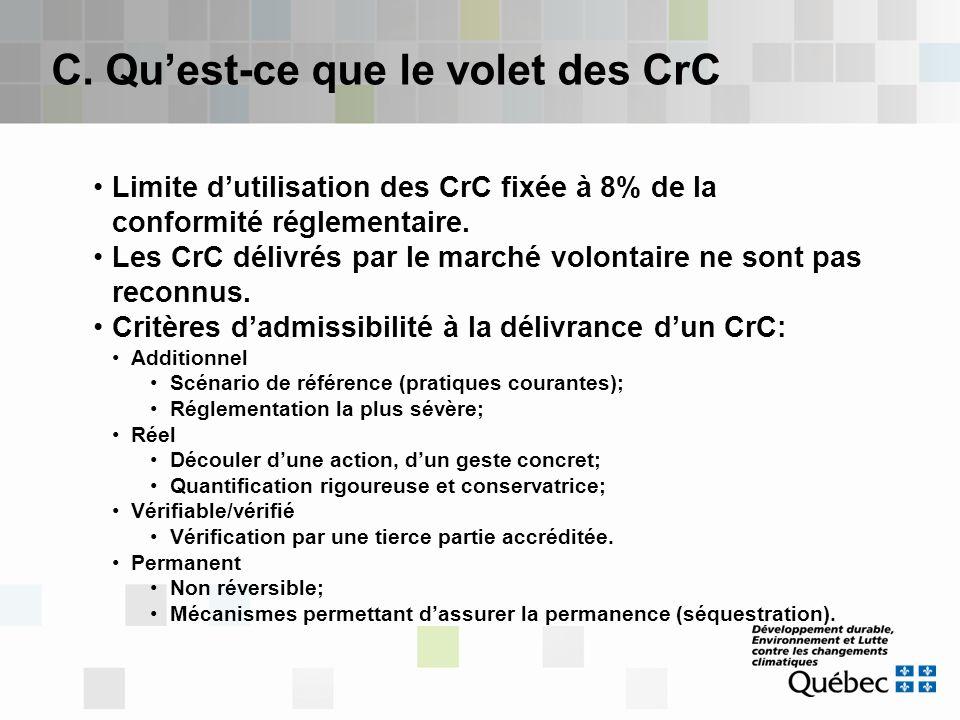 C. Qu'est-ce que le volet des CrC Limite d'utilisation des CrC fixée à 8% de la conformité réglementaire. Les CrC délivrés par le marché volontaire ne