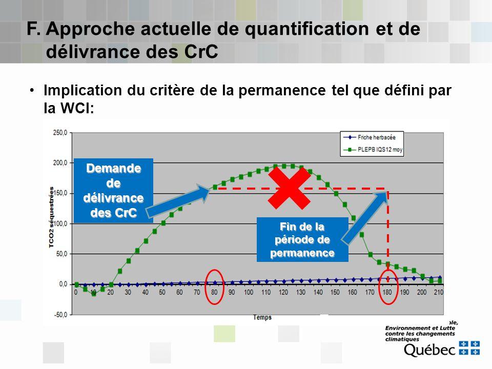 Demande de délivrance des CrC Fin de la période de permanence F. Approche actuelle de quantification et de délivrance des CrC Implication du critère d