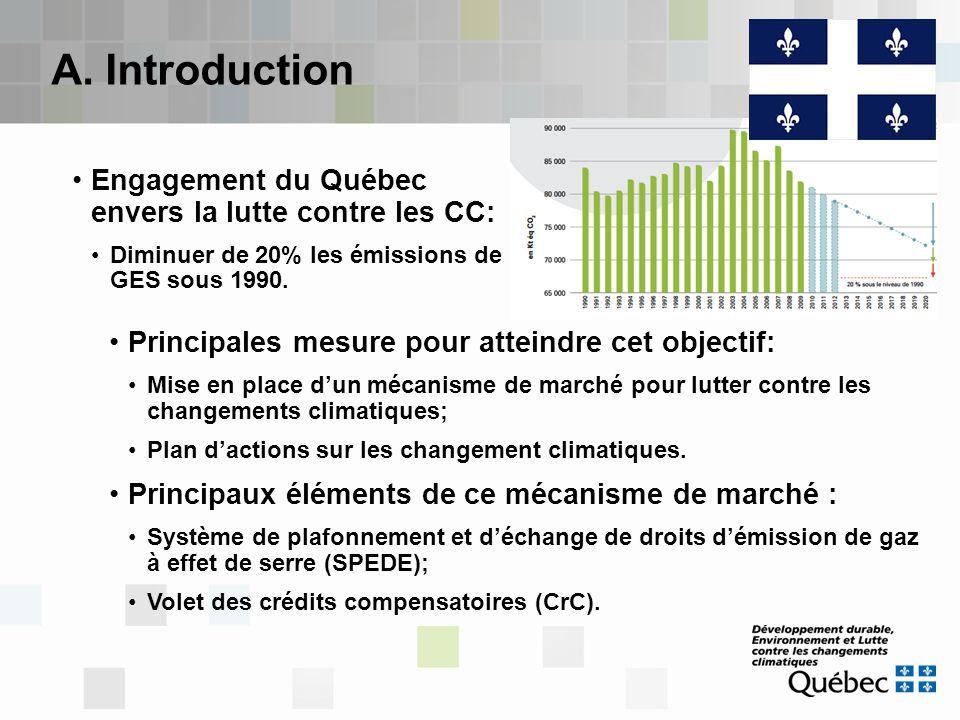A. Introduction Engagement du Québec envers la lutte contre les CC: Diminuer de 20% les émissions de GES sous 1990. Principales mesure pour atteindre